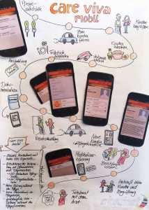 ambulante Pflegekraft beim Einsatz mit Care Viva Mobil