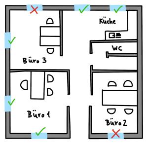 Beispiel-Skizze für Grafana-UI
